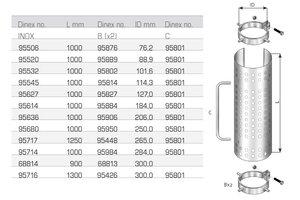 Heat Shield, Ø=120/L=1000, INOX
