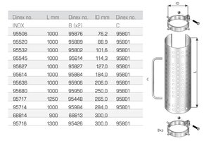 Heat Shield, Ø=155/L=1000, INOX
